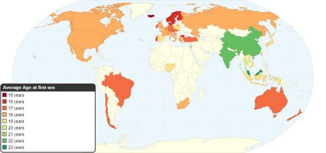 A média de idade da primeira relação sexual por país