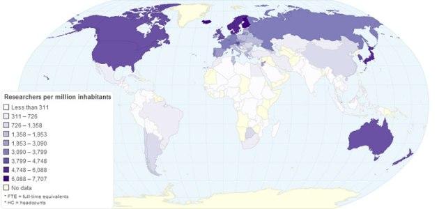O número de pesquisadores por milhão de habitantes