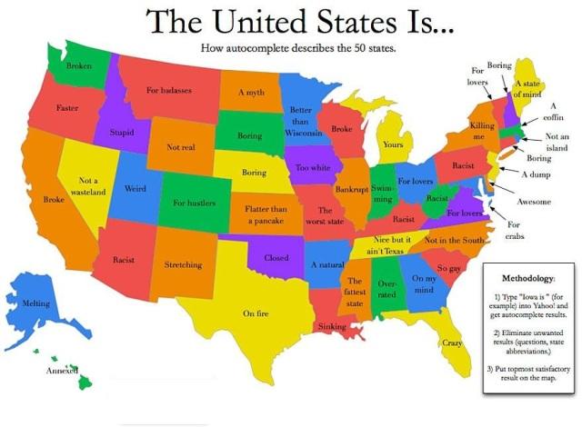 Os EUA são...