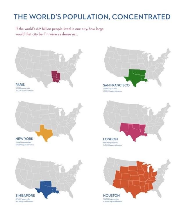 Se a população mundial vivesse em uma cidade